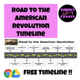 Road to the American Revolution Timeline