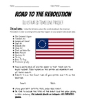 Road to the Revolution Timeline