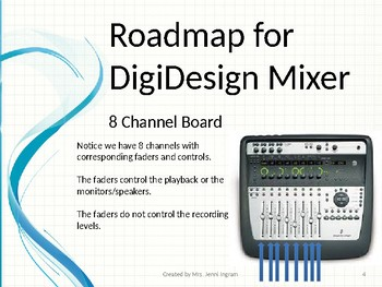 Roadmap for DigiDesign Mixer