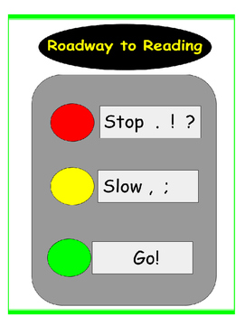 Roadway To Reading (Punctuation Poster)