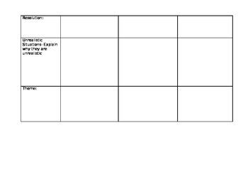 Roald Dahl Author Study- Attribute Chart