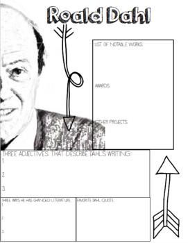 Roald Dahl Author Study, Author Bio