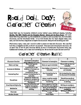 Roald Dahl Day! (9/13) Character Creation