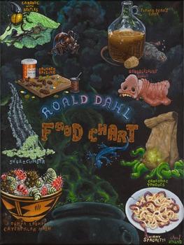 Roald Dahl Food Chart; Original Artwork Print; Literacy, Reading, Books, Decor