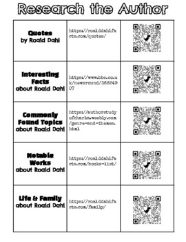Roald Dahl Research: QR Codes, Web Page Links, and Research Sheet