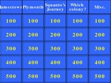 Roanoke, Jamestown, Plymouth Jeopardy PowerPoint