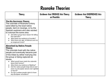 Roanoke Theories and Evidence