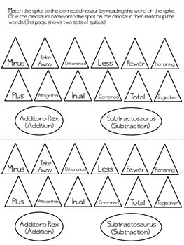 Math Vocabulary Craftivity - Roarin' 'Rythmetic!