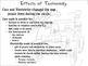 Roaring Twenties - Harlem Renaissance - Prohibition