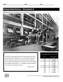 Roaring Twenties Lesson: Causes of Economic Prosperity in