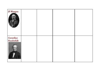 Robber Barons comparison worksheet