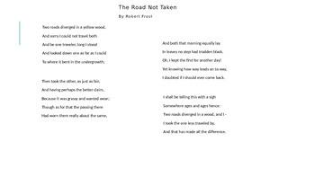 Robert Frost A Road not Taken PPT