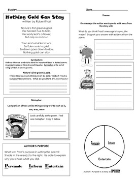 Robert Frost Poetry Packet- 28 Pages