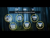 Robert Frost Poetry Prezi