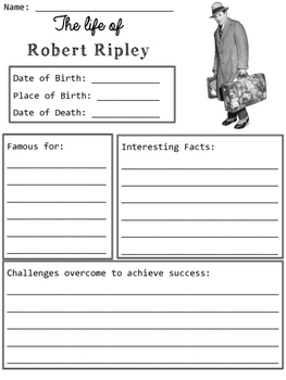 Robert Ripley