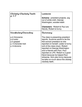Robert and the Clickety Clackety Teeth Guided Reading Group Lessons - Level M