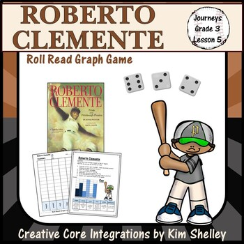 Roberto Clemente - Roll Read Graph WORD WORK