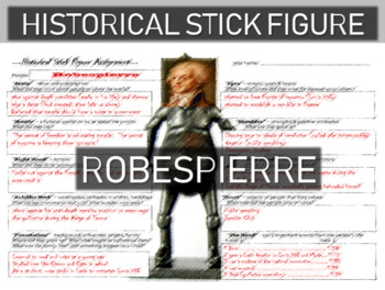 Robespierre Historical Stick Figure (Mini-biography)