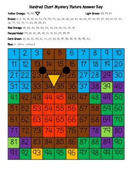 Robin & Violets (Spring; WI State Bird & Flower) Hundred Chart Mystery Picture