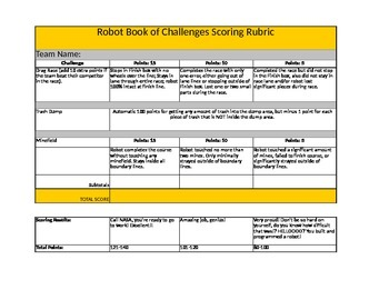 Robot Book of Challenges Scoring Rubric