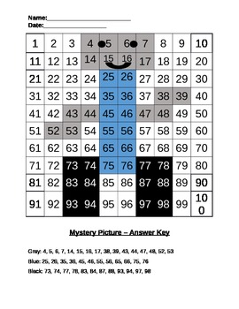 Robot Hundreds Chart Picture