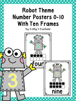 Robot Number Posters