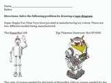 Robot Ratios