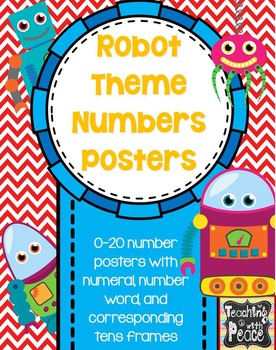 Robot Theme 0-20 Numbers Posters