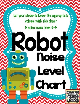 Robot Theme Noise Level Chart