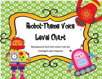 Robot-Theme Voice Level Chart