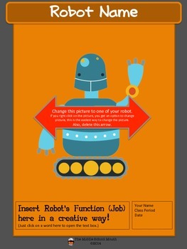 Robot Trading Card Project