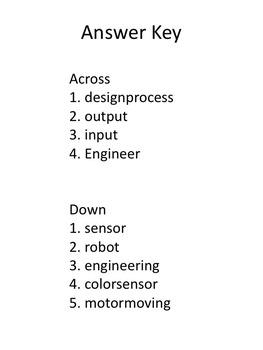 Robotics and Automation Vocabulary Crossword Puzzle