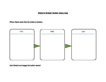 """Robot's Broken Button"" Story Sequencing Map"