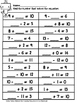 Additon and Subtraction Worksheets with Differentiation