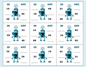 Robot's Rule (Addition & Subtraction within 100) QR Code Activity - EDM
