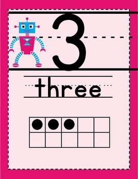 Robots Themed Number Posters 1-20