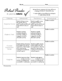 Robust Reader and Patron Rubric