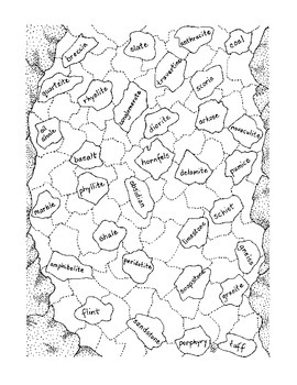 Rock Categories Igneous Metamorphic Sedimentary PDF Printable