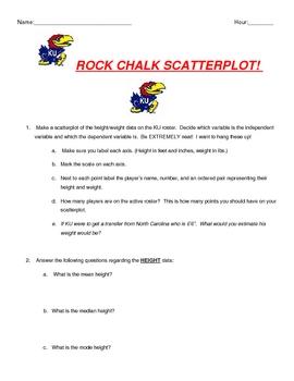 Rock Chalk Scatter Plot (or your other favorite team)