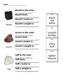 Rock Comparison : Rock Properties
