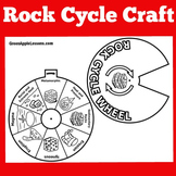 Rock Cycle Worksheet Craft Activity