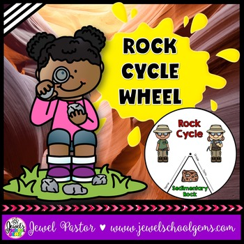 Rock Cycle Activities (Rock Cycle Craft)