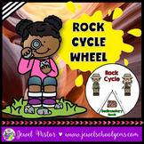 Rock Cycle Activities (Rock Cycle Craft)