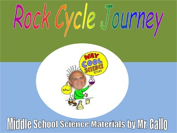 NGSS ES./MS./HS. Earth's Systems: Rock Cycle Project