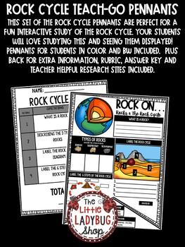 The Rock Cycle Worksheet Activity • Teach- Go Pennants™