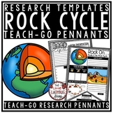 The Rock Cycle Worksheet Activity • Teach- Go Pennants™