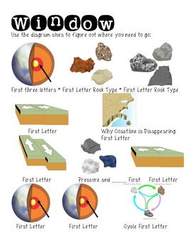 Rock Cycle Break Out of the Classroom