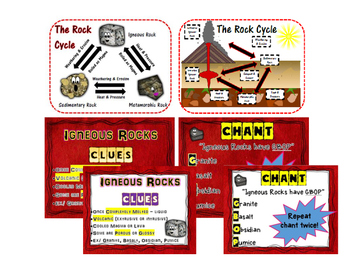 Rock Cycle Bulletin Board POSTER SET