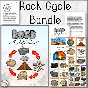 Rock Cycle Bundle