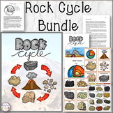 Rock Cycle Set